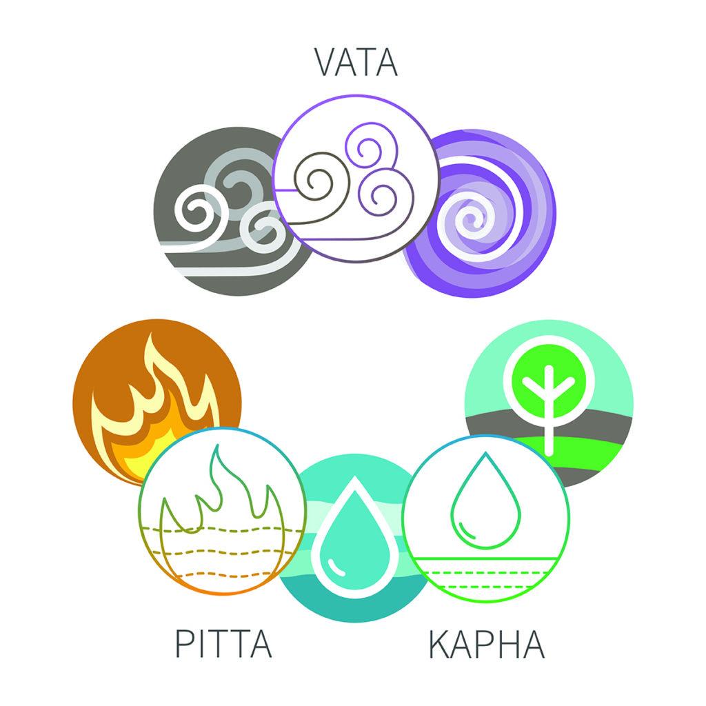 Les 3 doshas et les 5 éléments en ayurveda